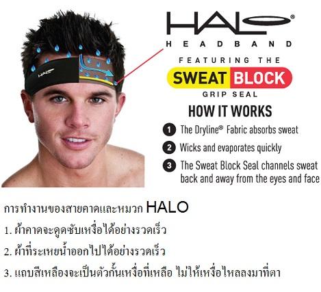 การทำงานของหมวก HALO