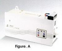 ไฟฉุกเฉิน ชนิดตู้รวม CU (Emergency Light Max Bright Central Unit Series)